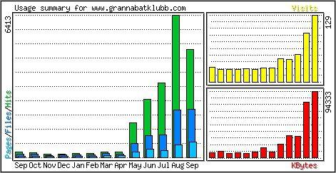 September 2012 – Trenden är bruten