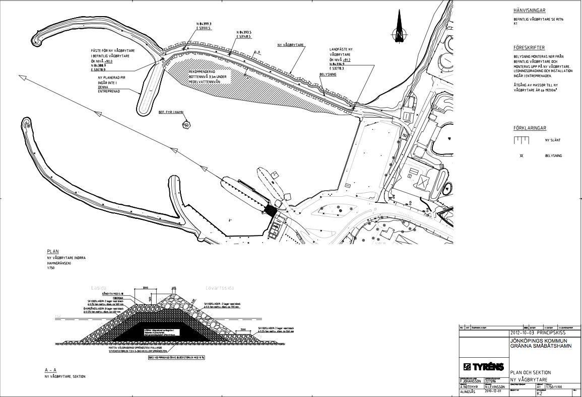 """Projektmöte """"Nya hamnen"""" med kommunen"""