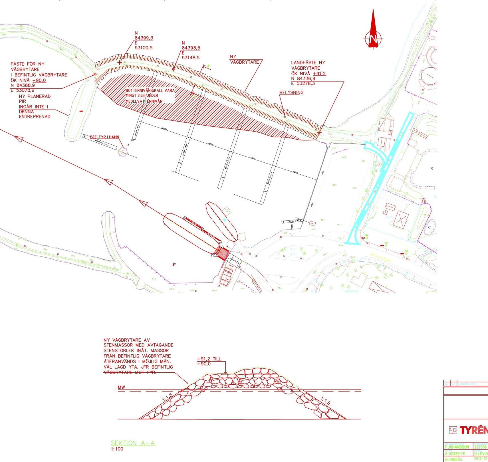 Projektmöte Nya hamnen – 2012-10-29